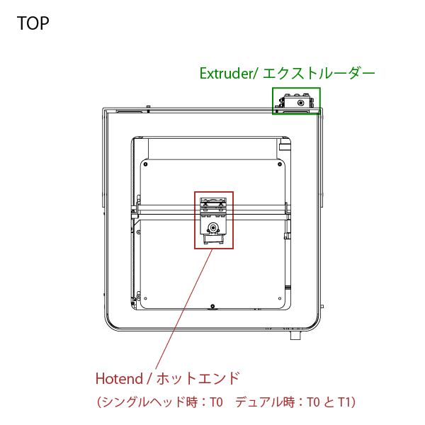 http://wiki.genkei.jp/image/genkei/AssemXYZ-01.png
