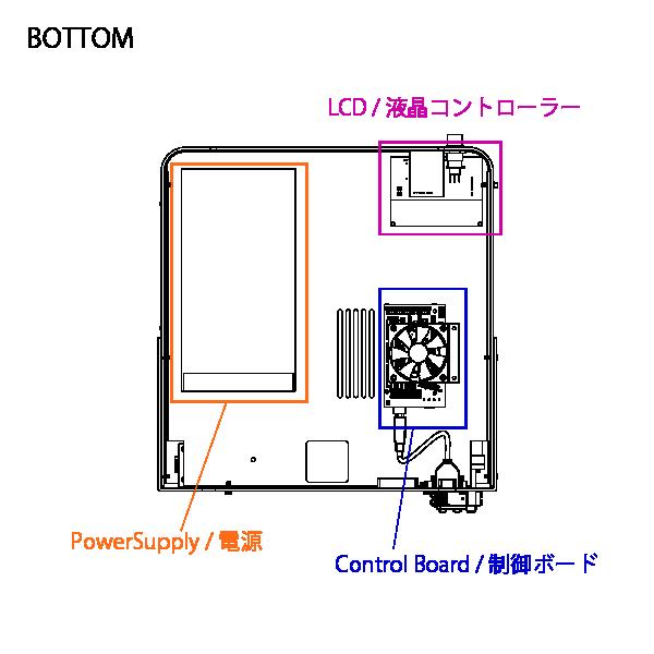 http://wiki.genkei.jp/image/genkei/AssemXYZ-04.png