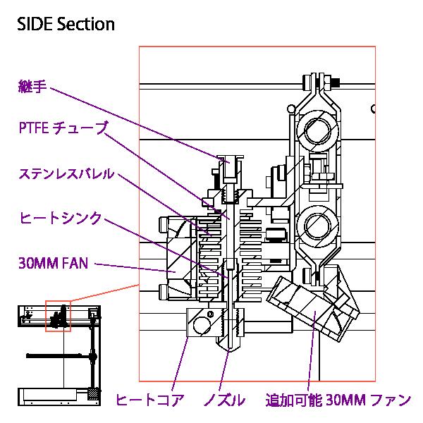http://wiki.genkei.jp/image/genkei/AssemXYZ-10.png