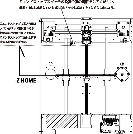 http://wiki.genkei.jp/image/genkei/LeptonZhome.png