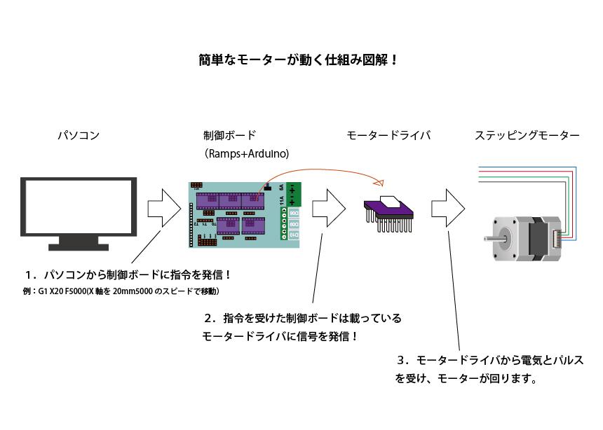 http://wiki.genkei.jp/image/genkei/Ramps02.jpg