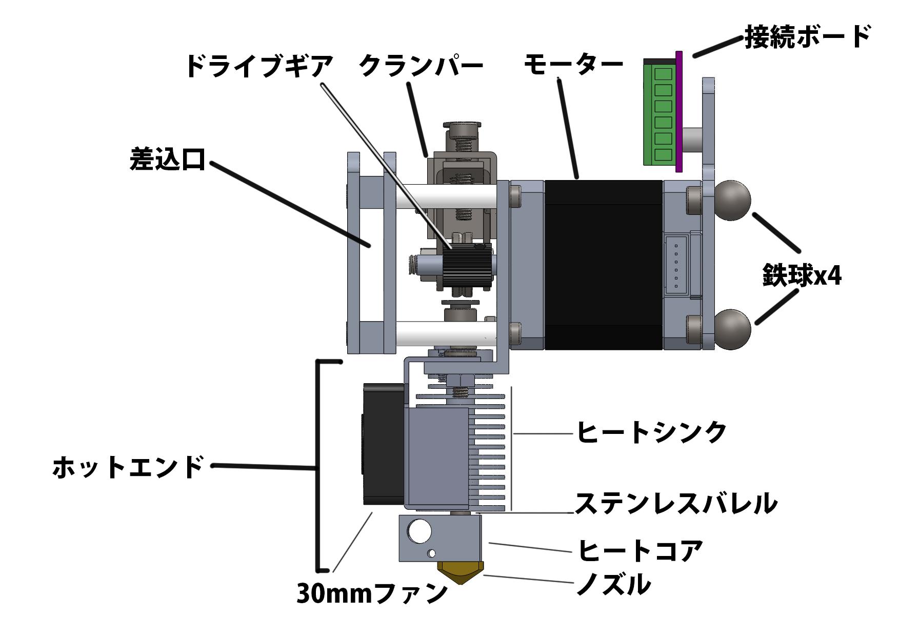 http://wiki.genkei.jp/image/genkei/TITAN/Assem%20NT%20DD%20Extruder%20on%20TITAN3%2002.JPG