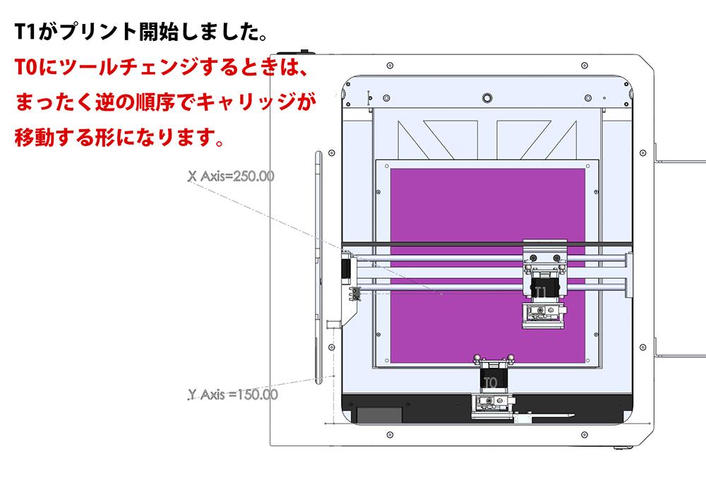 http://wiki.genkei.jp/image/genkei/TITAN/Assem%20TITAN3%20re11.JPG