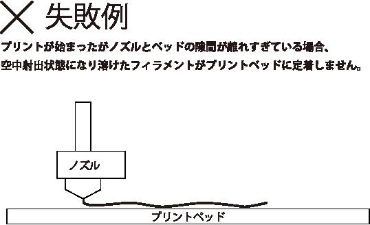 http://wiki.genkei.jp/image/genkei/Zheightfail.png
