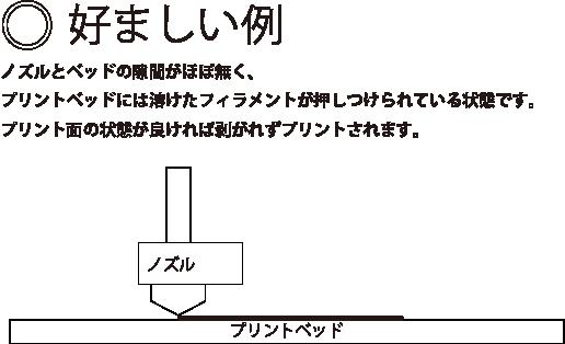 http://wiki.genkei.jp/image/genkei/Zheightgood.png